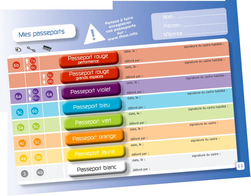 Passeportffme
